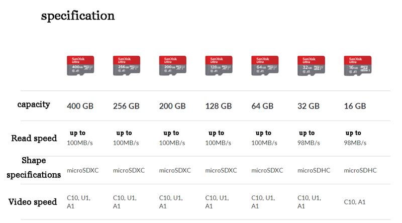 100% original San Disk Micro SD Karte 16GB 32G microSDHC 64G 128G 256G MicroSDXC UHS-I class10 Speicher Karte Tran Flash TF Karten