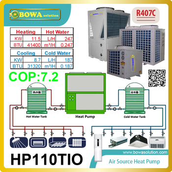 3-in-1 heat pump integrates heat pump, water chiller and water heater functions and take care of all your home comfort needs