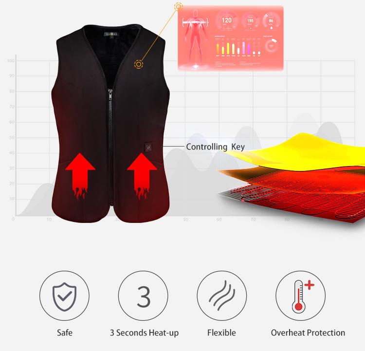 adjustable waterproof USB rechargeable battery heating vest