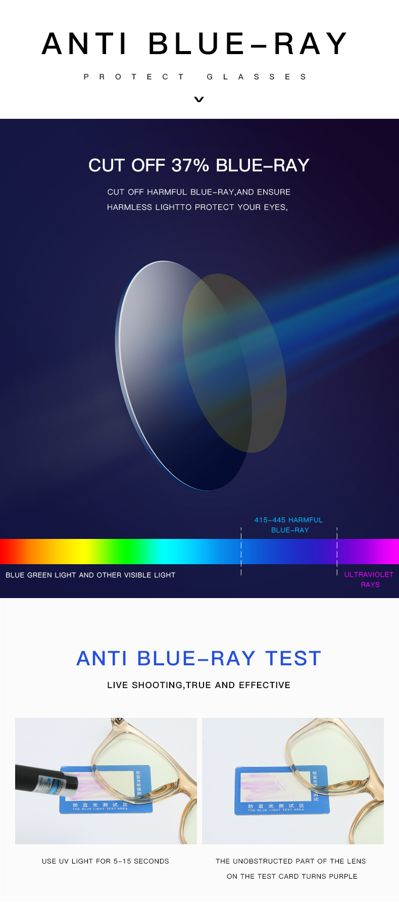 drop shipping hot selling unisex TR90 rectangle RTS anti blue light rxable prescription optical glasses