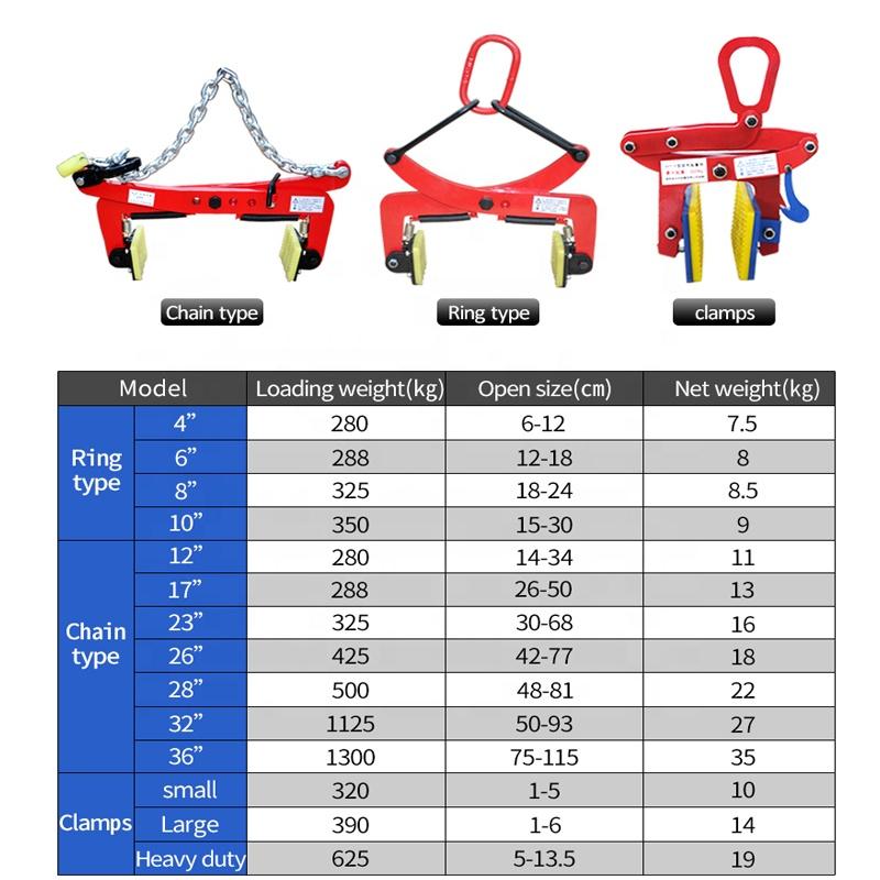 stone lifting tongs brick lifter machine brick clamps/brick clamping apparatus 320kg