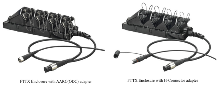 H0f6efe24333d4339b3bc808b5baa81f1N - Waterproof Fiber Optic FTTX Enclosure For FTTH FTTA or Military Communication