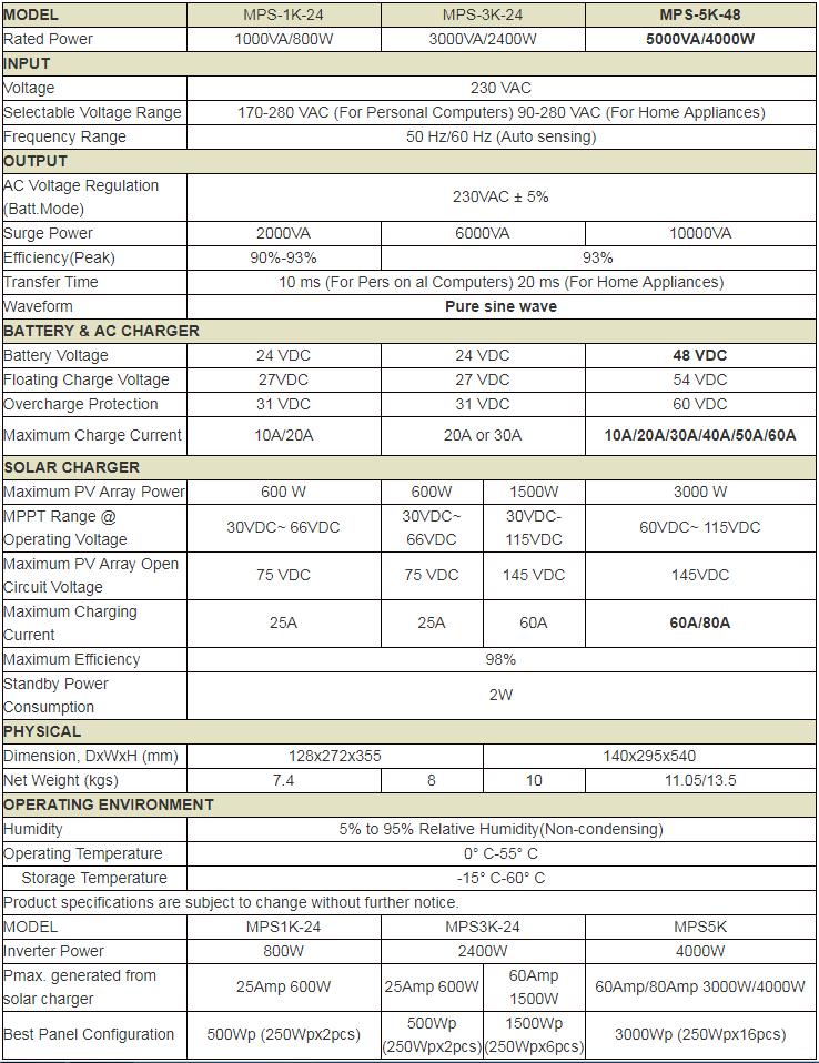 SUOER all in one 24V 230VA 1000VA 800W solar inverter with MPPT charger solar power system use hybrid solar inverter