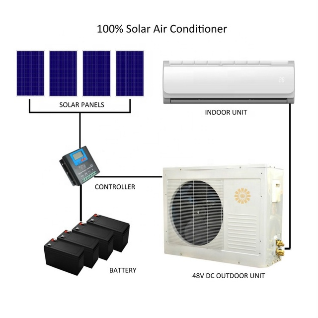 26GW 9000btu 100% DC48V Solar Air Conditioner