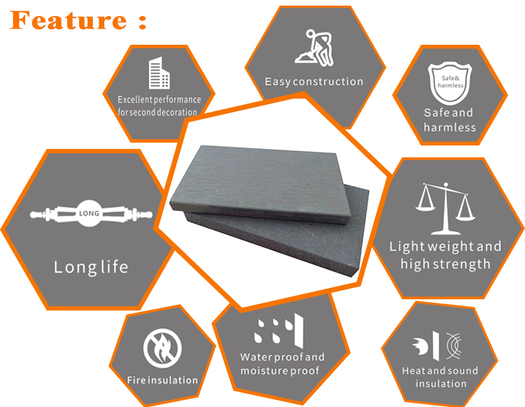 fire-rated 1220*2440mm water proof fiber cement board and flat sheet on promotion