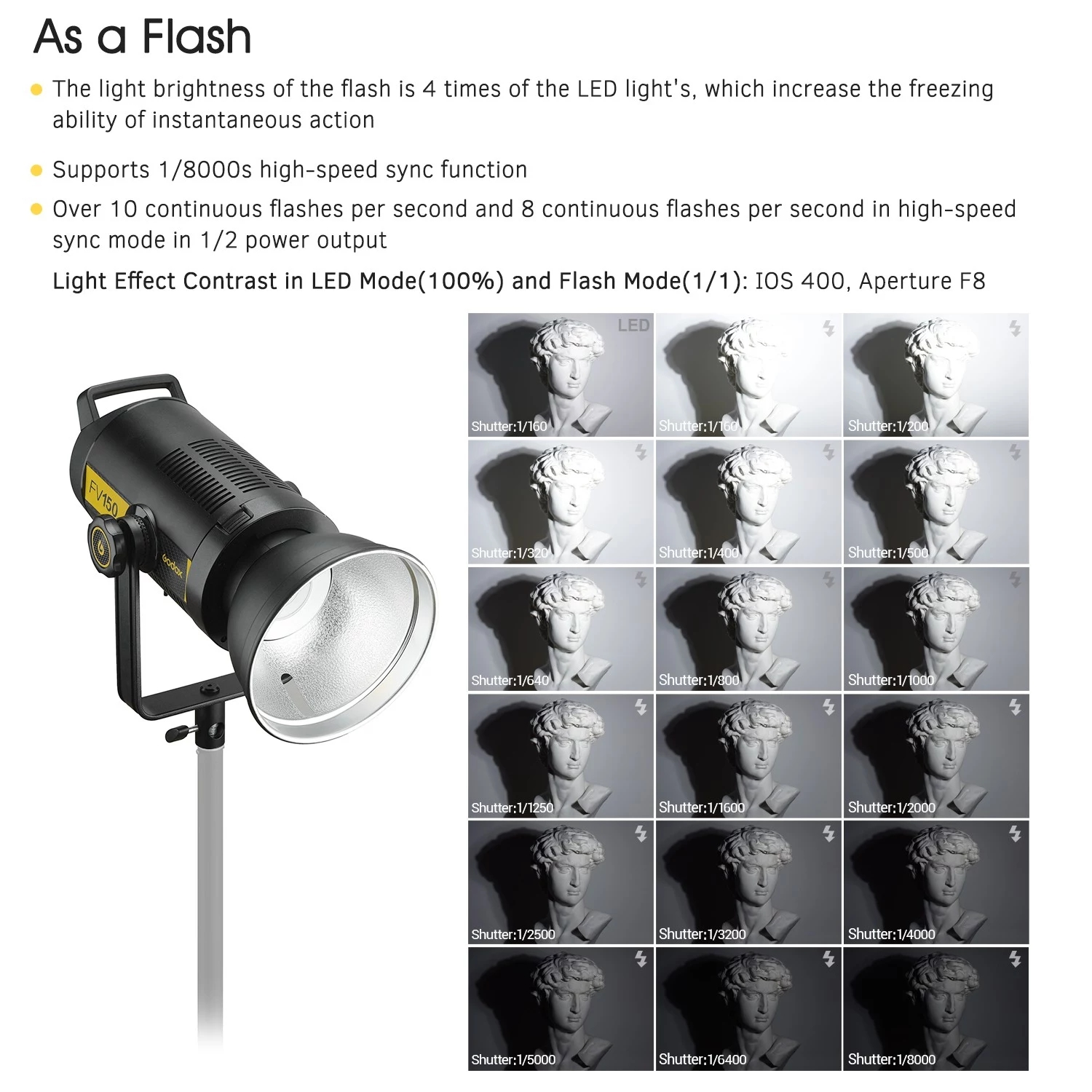 Godox FV200 1/8000s HSS Flash LED Light 200Ws Dimmable 5600K CRI 96+ 2.4G Wireless 8 FX Modes Remote Control for Photography