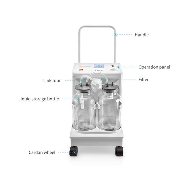Hot sale home use sputum aspirator portable suction unit high negative pressure secretion phlegm suction machine by moyeah - KingCare | KingCare.net