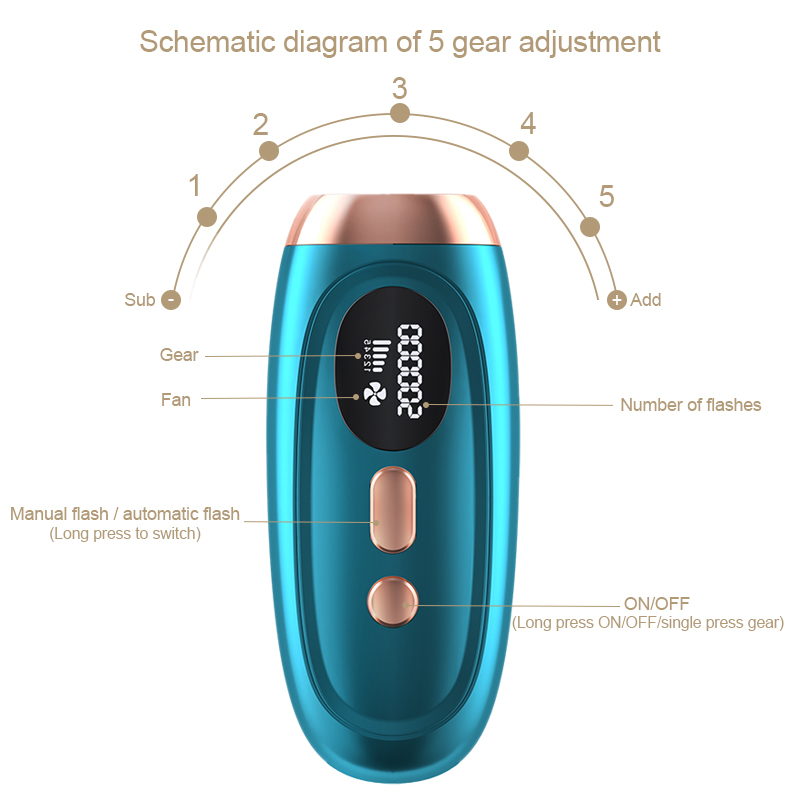 Portable Handheld Lady Epilator Home Painless Strong Pulse Intelligent Induction High Efficiency Laser Hair Removal Instrument