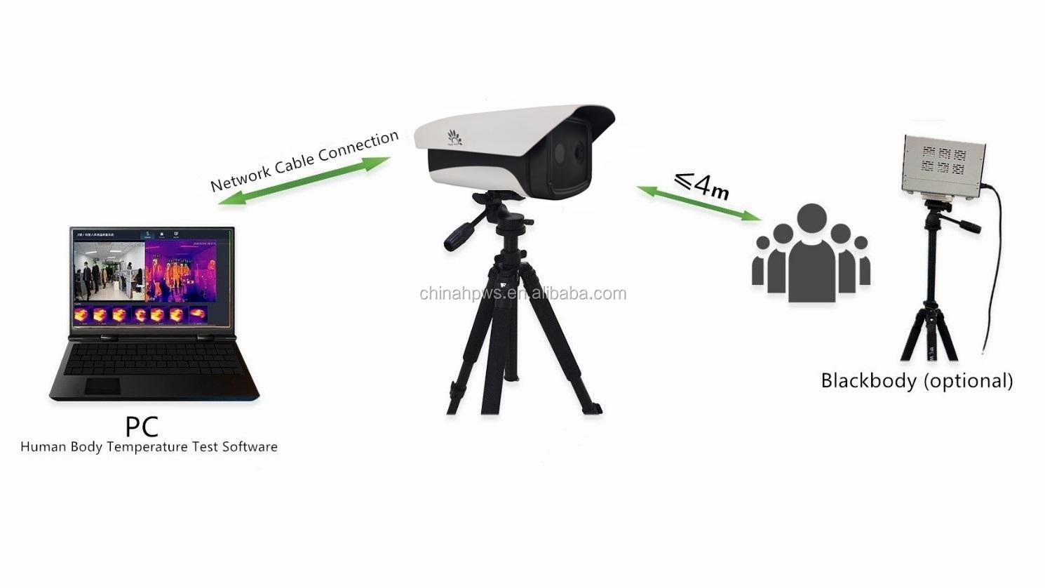 HP-KMS4300 двухканальный искать камера интеллигентая (ый) сигнализации термический фотоаппарат