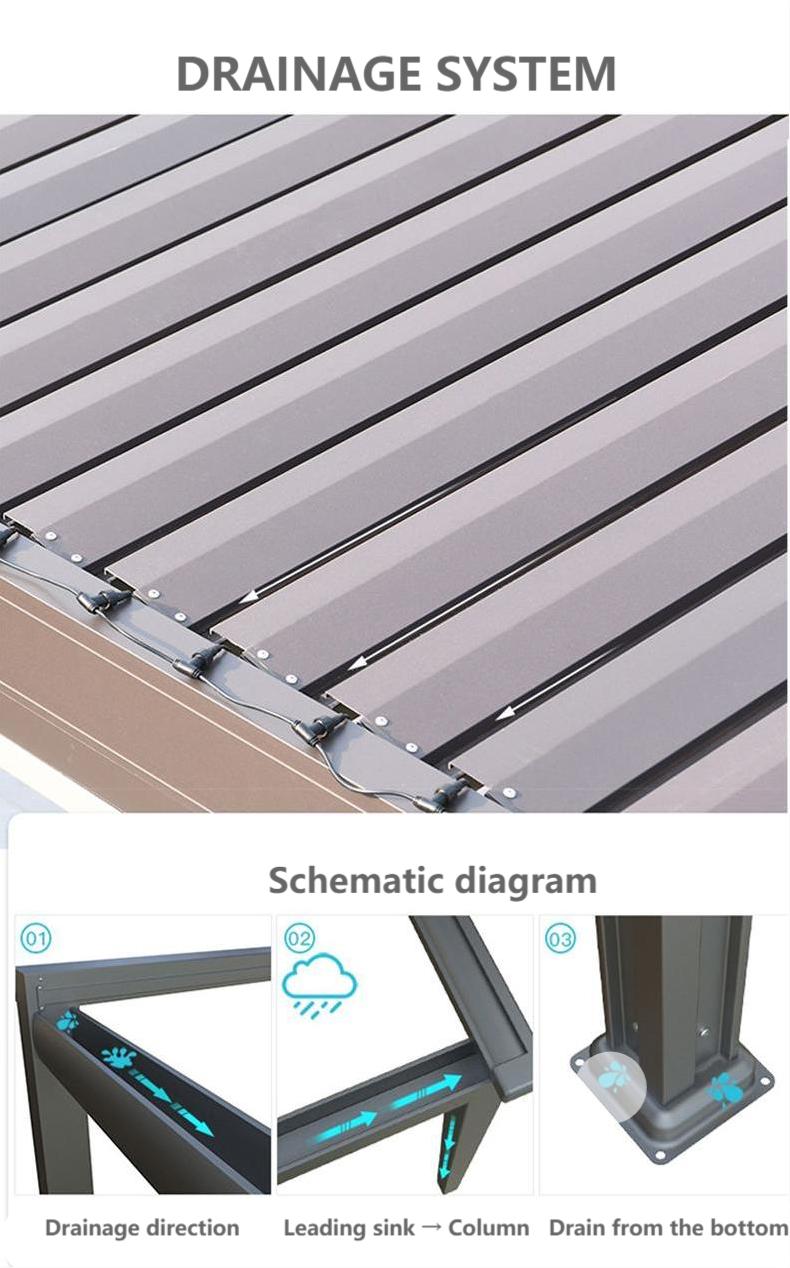 pergola electric roof