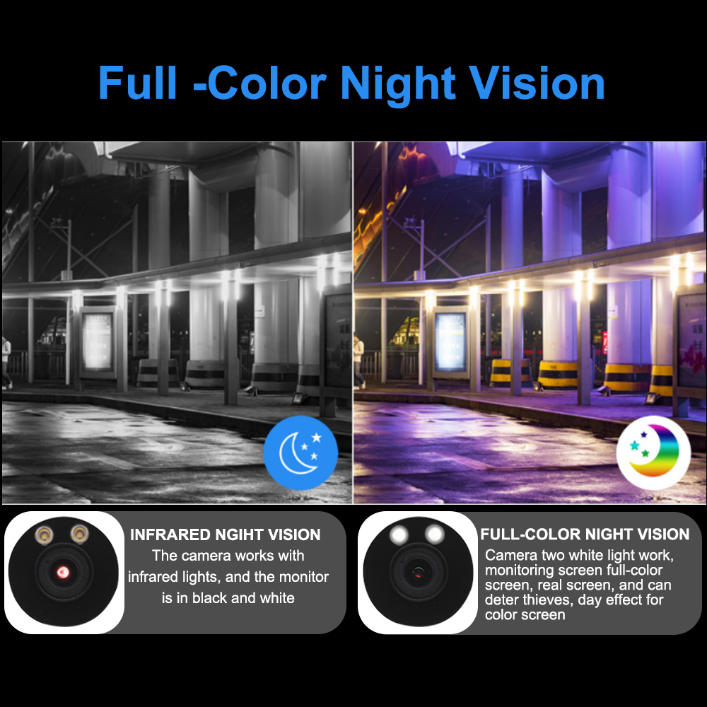 Popular 5MP Colorvu IP POE Dome Camera Colorful Imaging 24/7 Built in Microphone Hik NVR Plug & Play