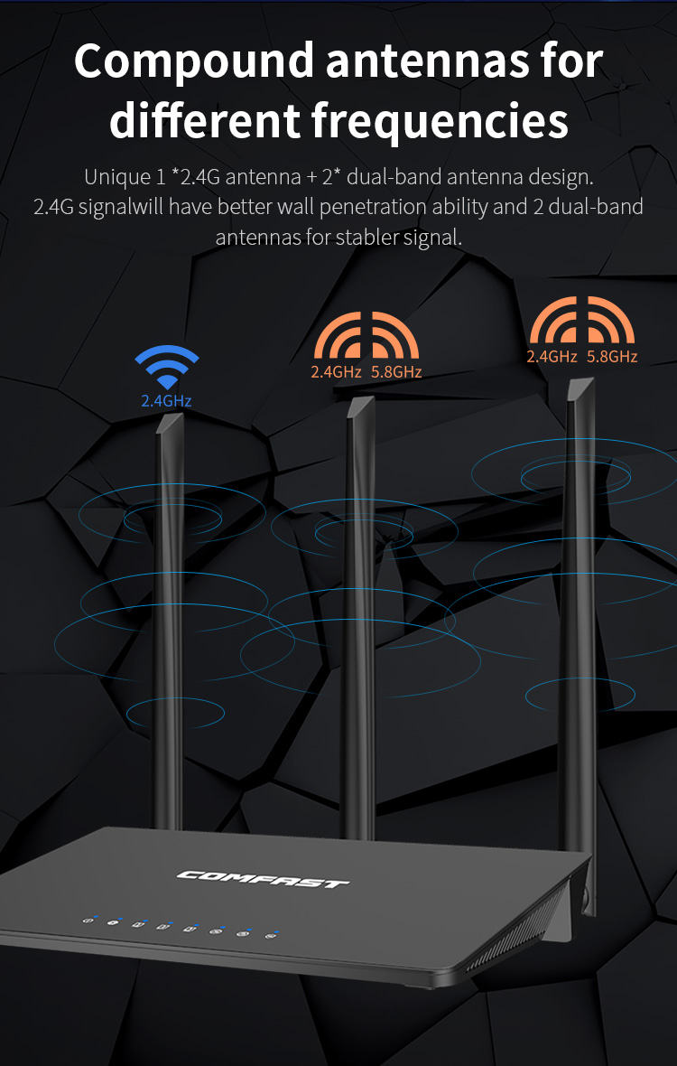 oem support 1200mbps high speed router dual band 2.4ghz 5.8ghz wireless wifi router with gigabit wan and lan ports