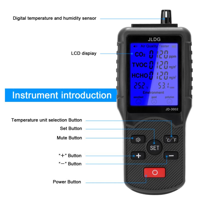 Air quality detector CO2 TVOC HCHO monitor carbon dioxide analyzer