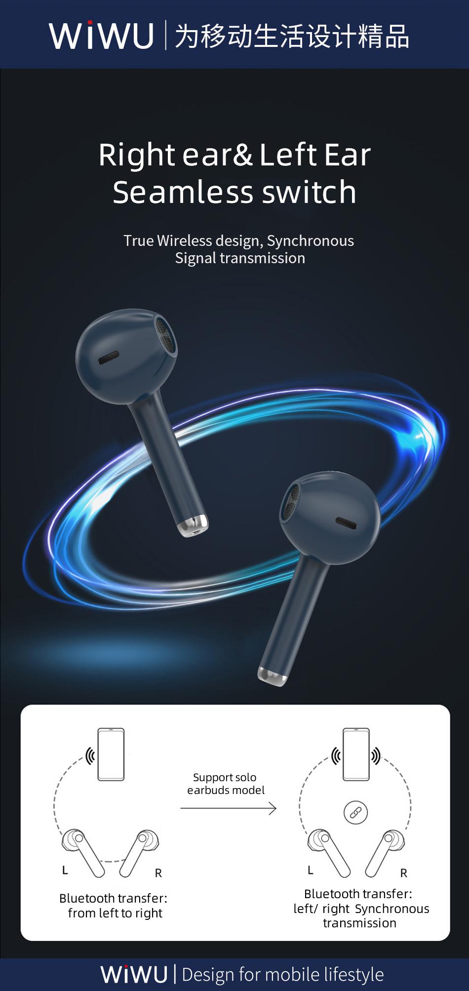 WiWU TWS06真无线双耳 蓝牙耳机 (https://www.wiwu.net.cn/) 耳机 第3张