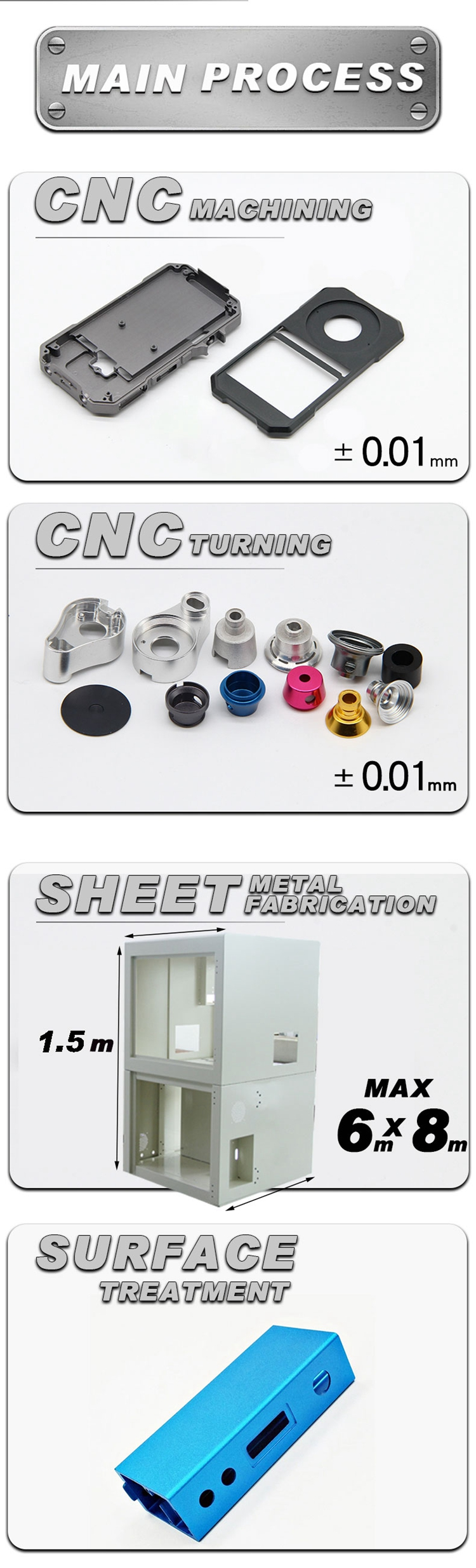 Customized precision 5 Axis CNC milling service machining metal block machined anodized aluminum parts