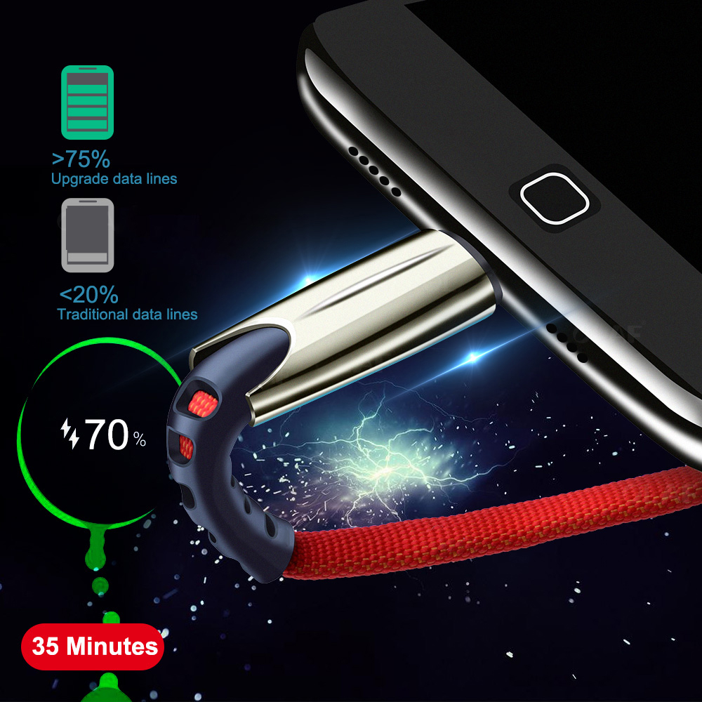 1M 2M 3M Micro USB Type C Cable 3A Zinc alloy Fast Charging For Xiaomi Android Mobile Phone Data Cable for Samsung Micro Charger