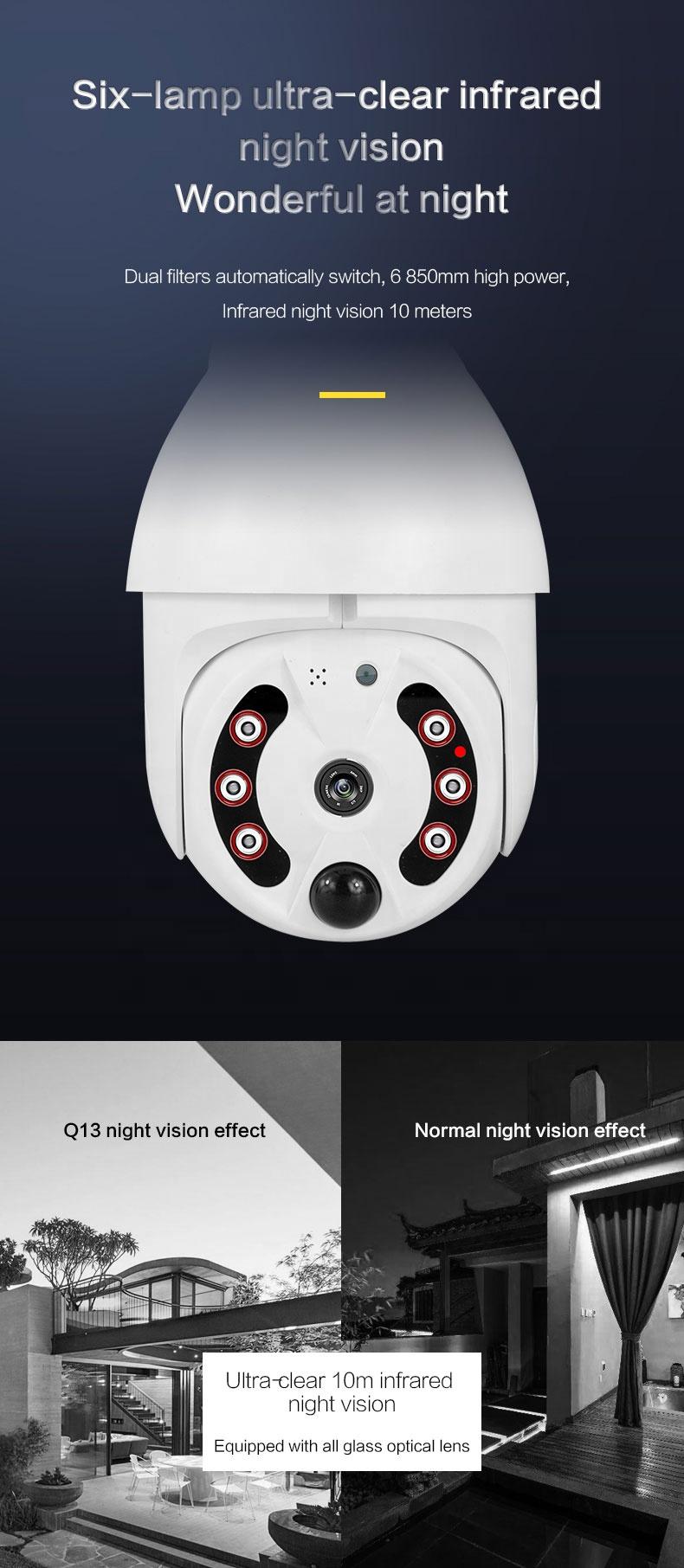 IP-камера с солнечной панелью, 4G, SIM-карта, 1080P, Wi-Fi