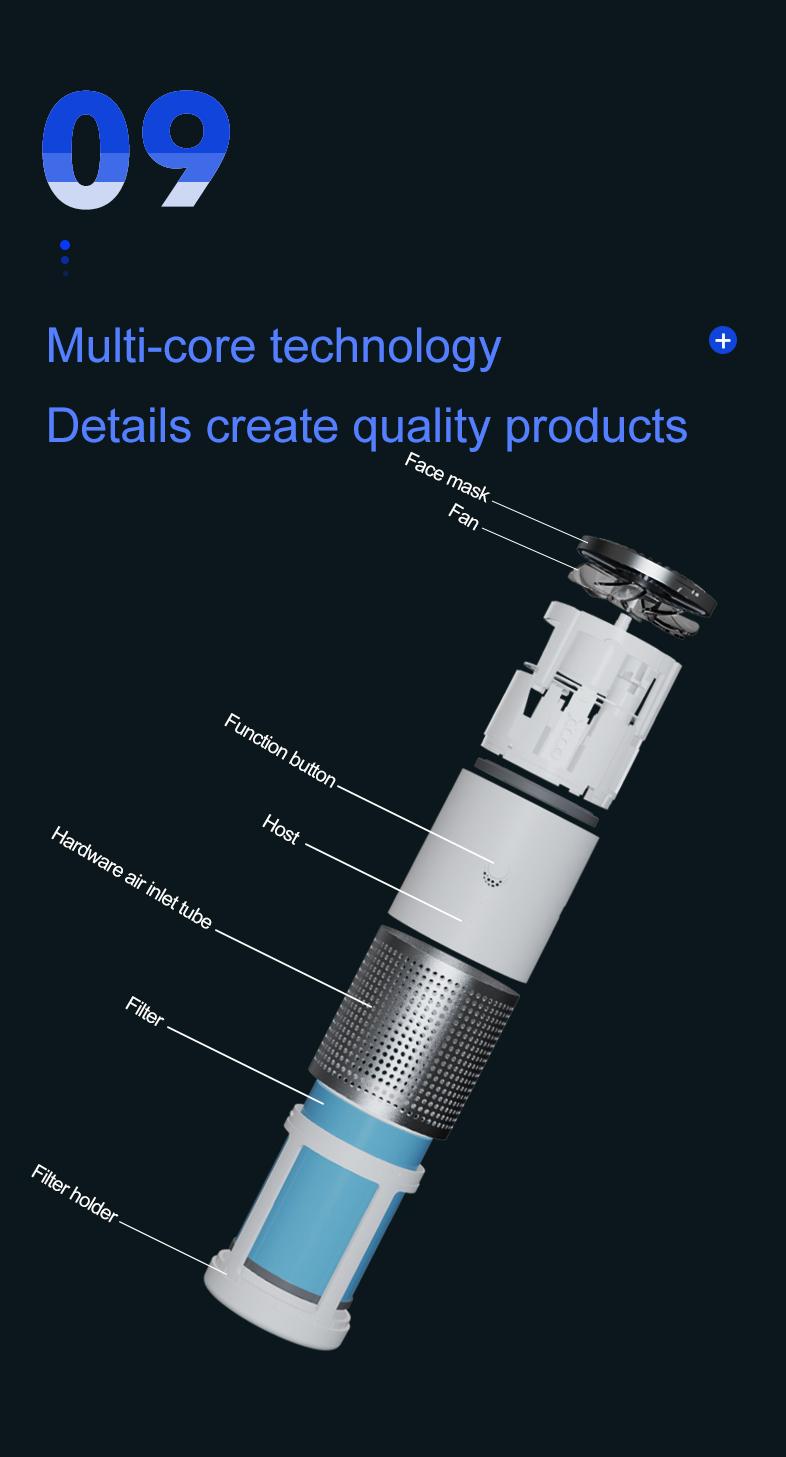 Car Air Purifiers Negative Ion Genarator Ionizer Air Cleaner Portable Hepa Filter Air Purifier