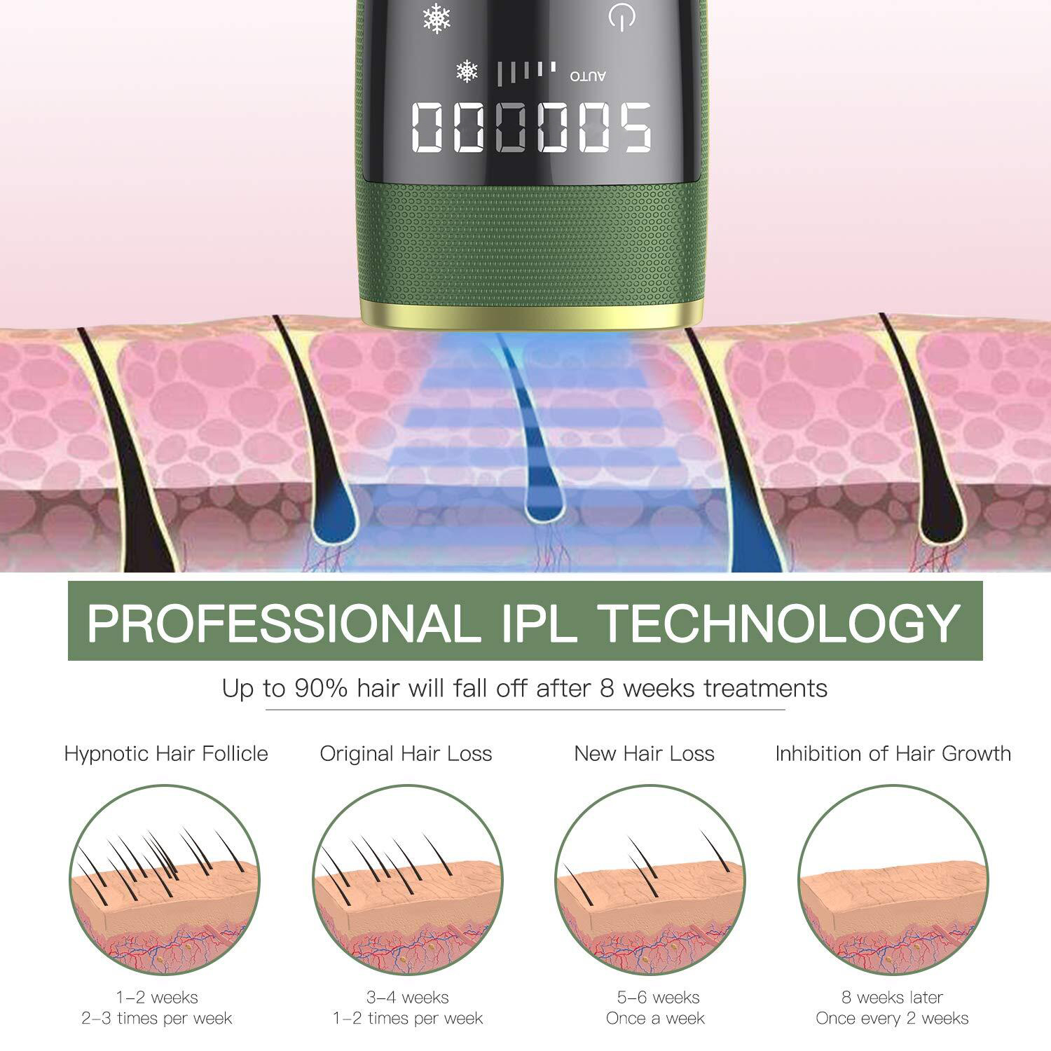Home Ice-Sense IPL Laser Hair Removal permanent hair remover machine