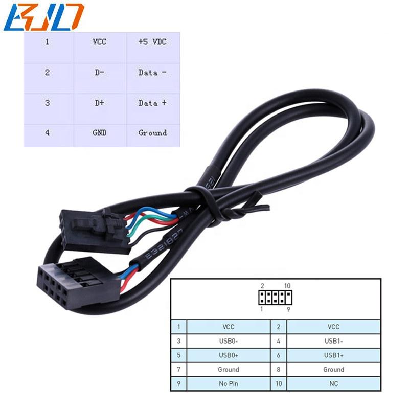 Wholesale Mini PCI-E PCIe Wireless to Horizontal USB 2.0 9PIN Adapter with SIM Card Slot for 3G 4G LTE Mini-Card Module