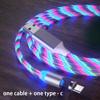สีสันสำหรับ Type C