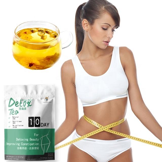 Private Label OEM 28Days Detox Herbal Weight Loss Tea Slimming Tea Fat Burner Tea - 4uTea | 4uTea.com