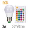 SB-RGB-3