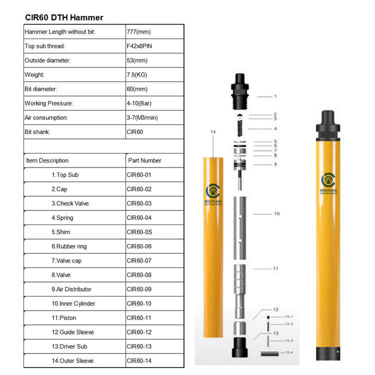 CIR Series Low Air Pressure DTH Hammer CIR110