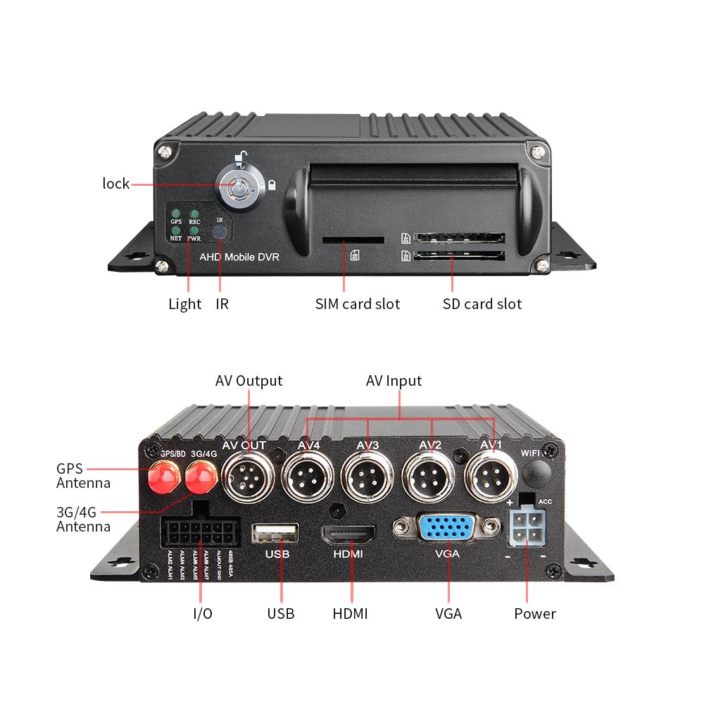 3G 4G 1080P H.264 GPS Dual SD Card Mdvr Kit with 4pcs AHD 2.0MP Waterproof IR Night Vision Cameras 7inch VGA Monitor for Truck