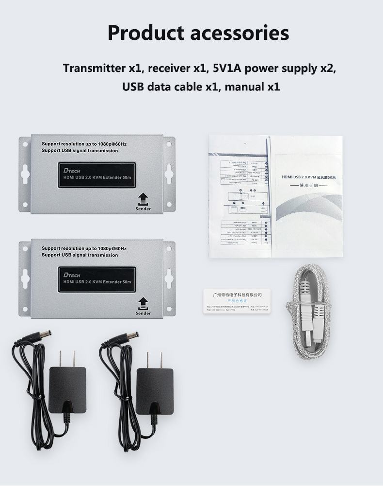 HDMI KVM EXTENDER
