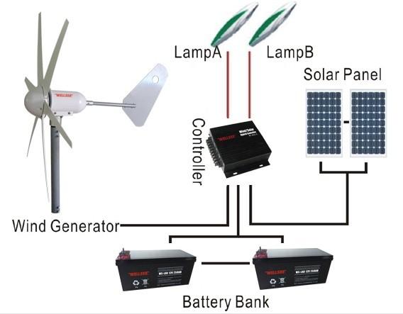 Продвижение солнечные фотоэлектрические сети горизонтальная ветряная мельница ac Трехфазный постоянный магнит генератор WS-WT400 400W системы уличного света генератор CE