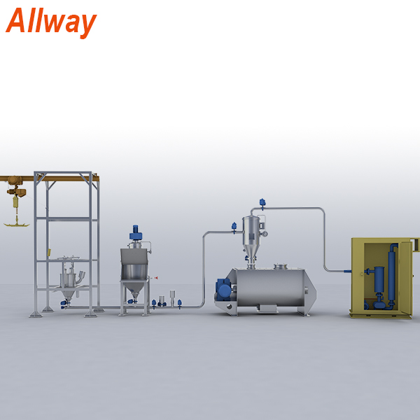 dust free bulk bag discharge station in coating industry