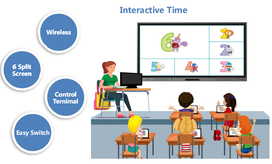 55/65/75/86/98 inch digital interactive touch screen teaching board for smart classroom