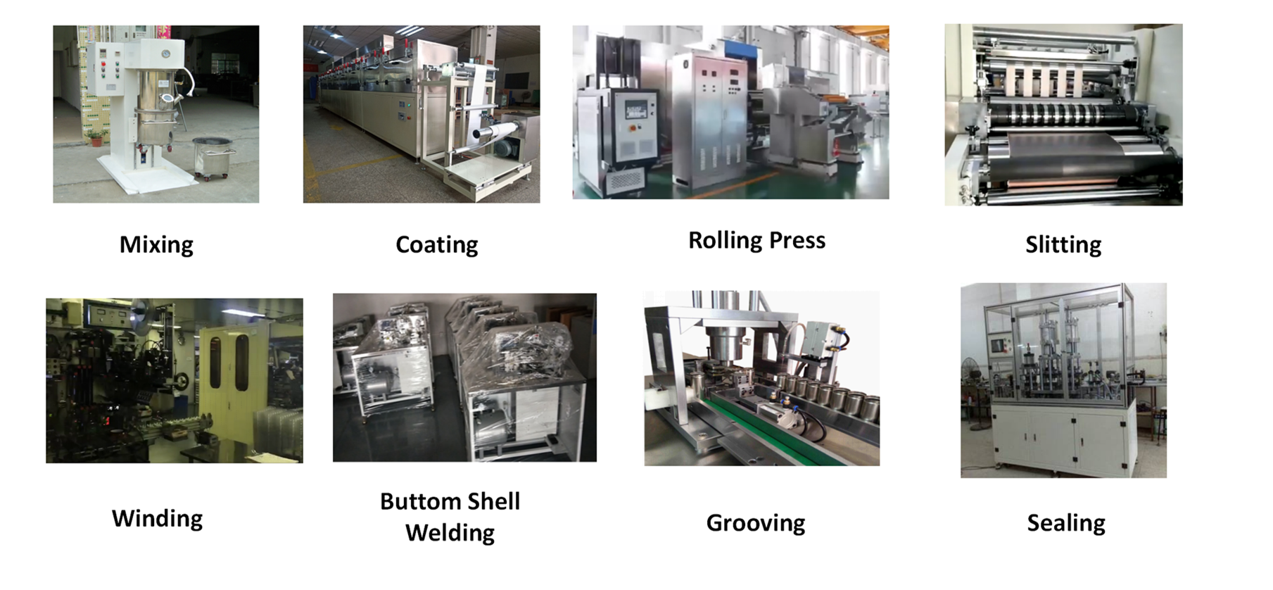 Cylindrical Battery Production Line