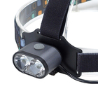 Torch Mini Zoomable Outdoor Head Lamp 18650 Rechargeable High Power Torch Light