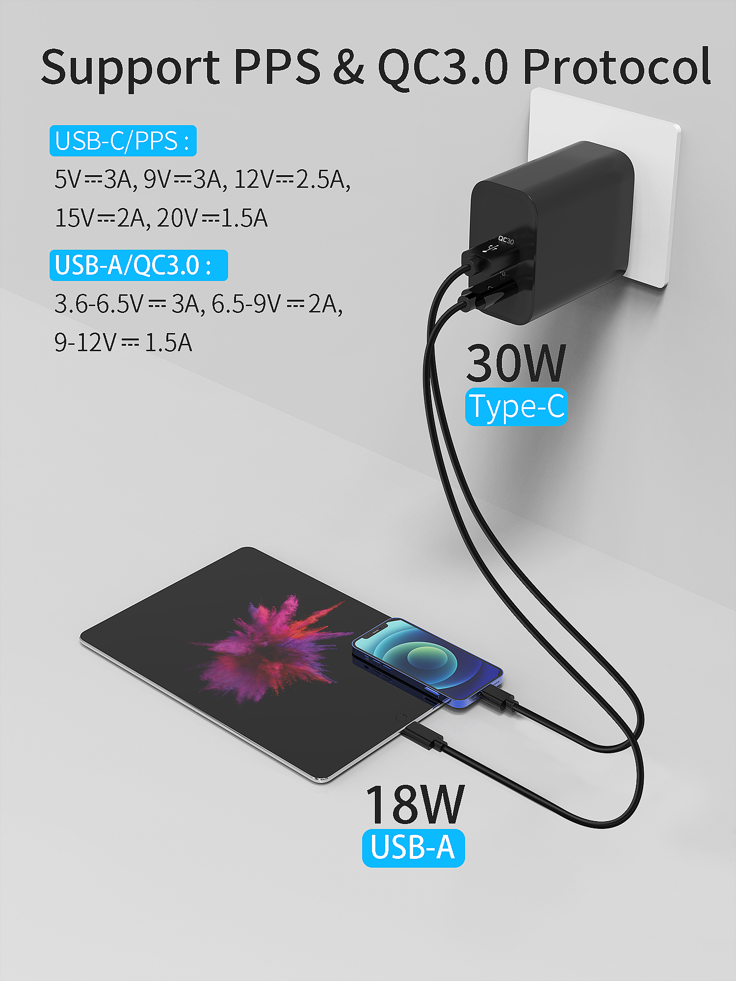 qc3.0 pd fast 30 watt usb c charger for mobile phone 30w us charger pd 30w wall charger
