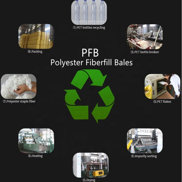 Polyfill Bales PET Recycled Polyester Staple Fiber For Making Pillow