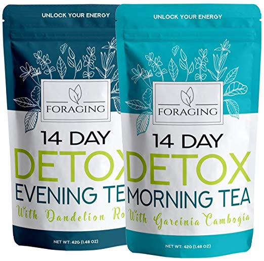 Fit Tea 14 Day Detox Herbal Weight Loss Tea- Natural Weight Loss, Body Cleanse and Appetite Control - 4uTea   4uTea.com