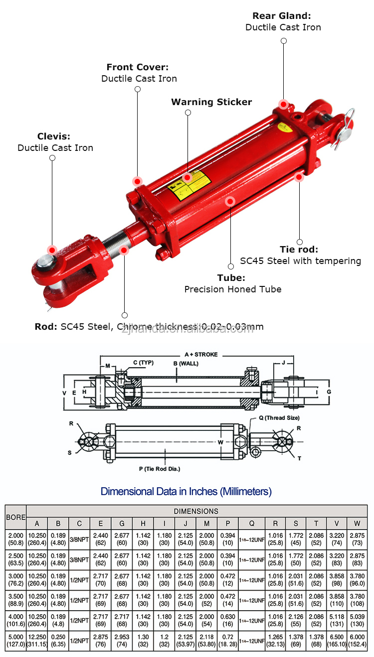 Double Acting Tie-rod hydraulic cylinder for Construction Machines Supplied by Manufacturer