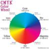 Colore CMYK