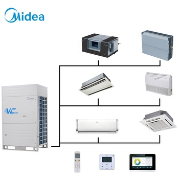 Midea only cooling inverter multi split type heat pump smart ac air conditioner central air conditioner