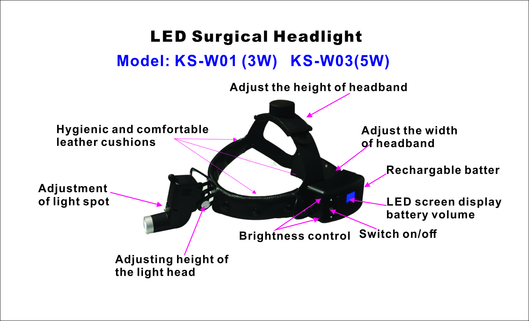 3W Ks-W01 Headlight for Use in a Medical,curing in dental surgery