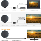 Tv Tv Antennas Sales 2021 Updated Amplified HD Digital Indoor TV Antenna TV Aerial 120-150 Miles Range