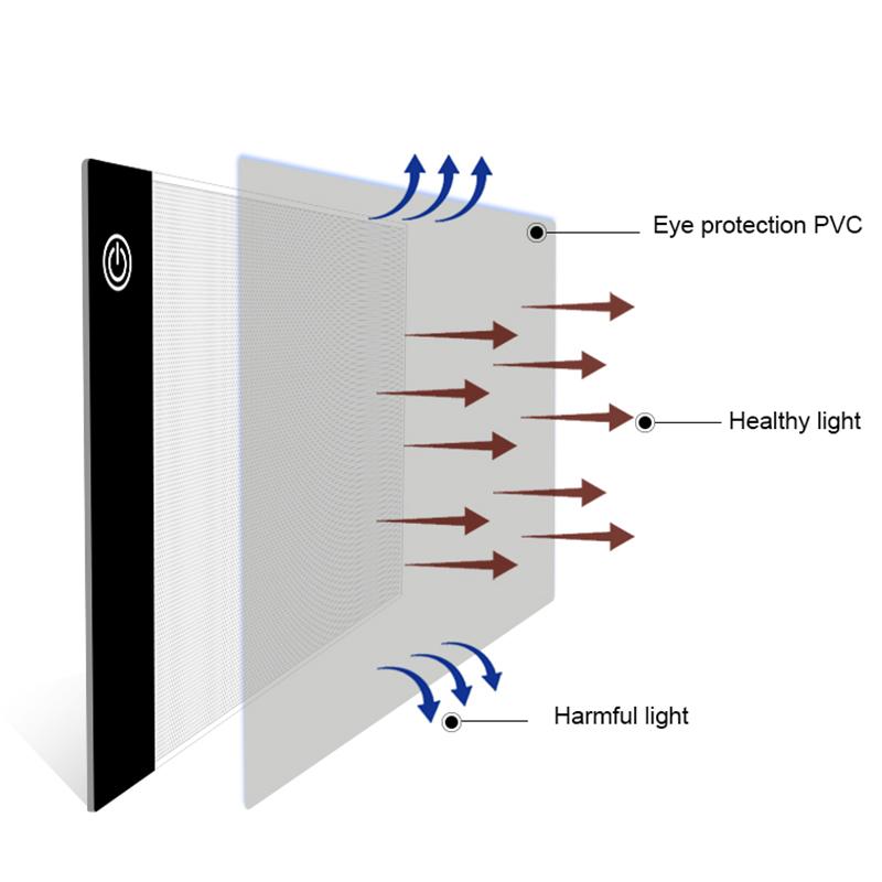 АО A5-1 светодиодный эскиз и рисунок отслеживание отслеживания доска свет pad