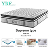12 Inch Deluxe Extra Plush Mattress