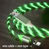Green + Type C