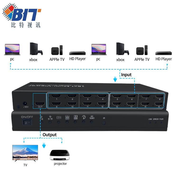 16 x 1 Splitter 16 channels 4K HDMI Multi Viewer 4x1 8x1 16x1 4K HDMI Multi Screen Switcher