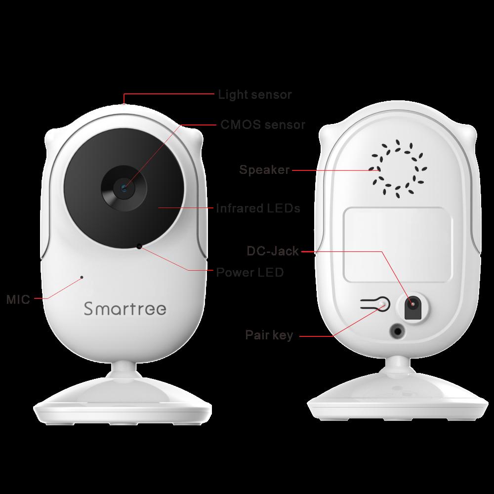 Baby Monitor High Quality Panoramic Babyphone Monitors Alarm Temperature Cradle Music Setting Baby Kids Pet Monitors