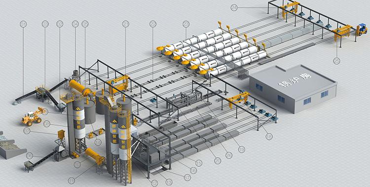 AAC blocks machine Plant AAC Bricks manufacturers AAC Block Production Line Qunfeng Machine