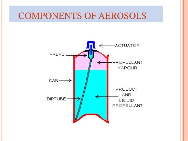 Aerosol Can 3 (1)